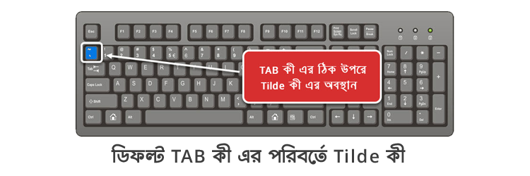 tab_key_replaced_to_tidle_750x250